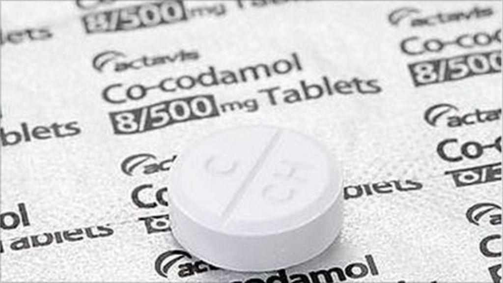 Co-Codamol Addiction